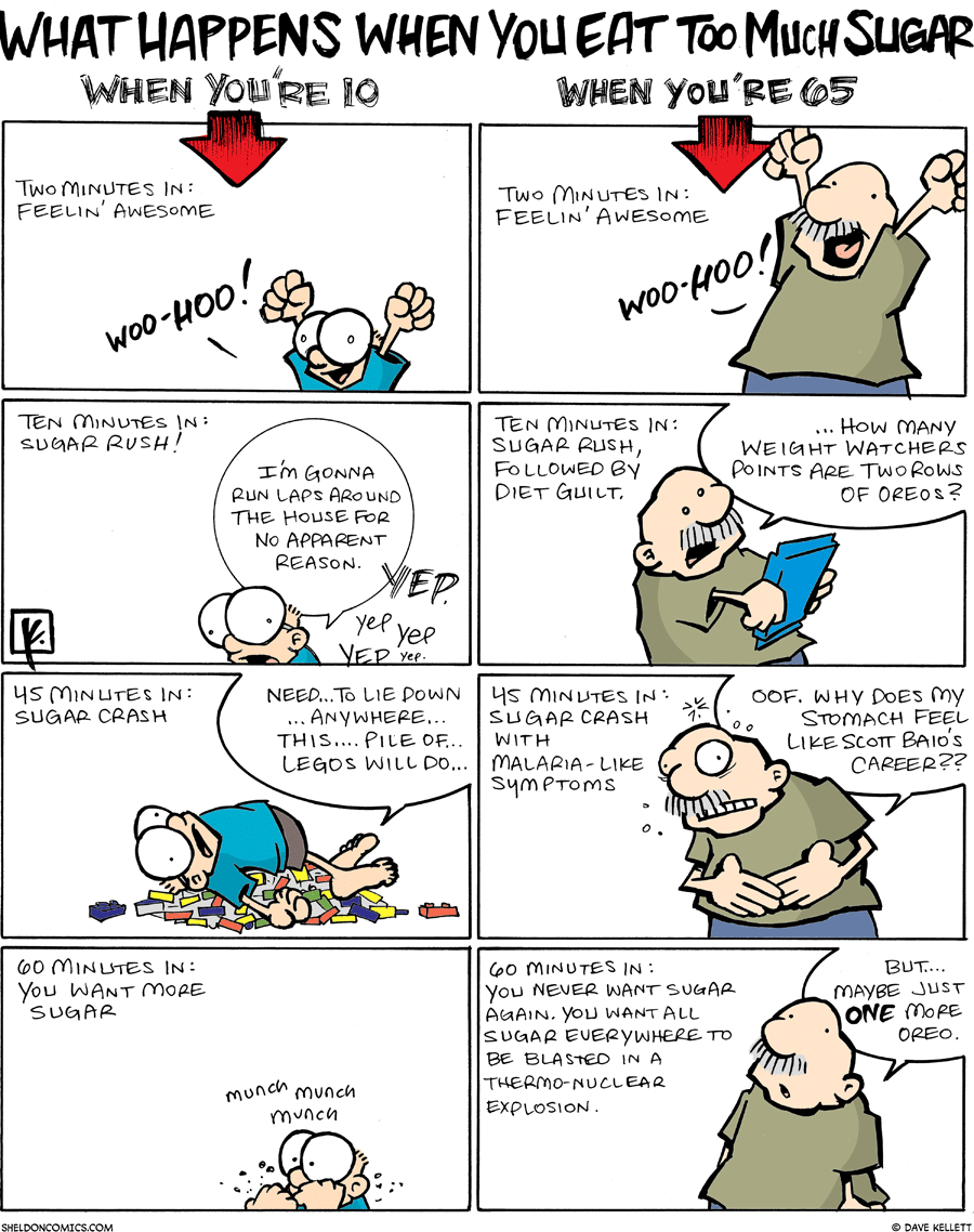 strip for August / 26 / 2007 - What's the difference between eating too much sugar at 10 and 65?