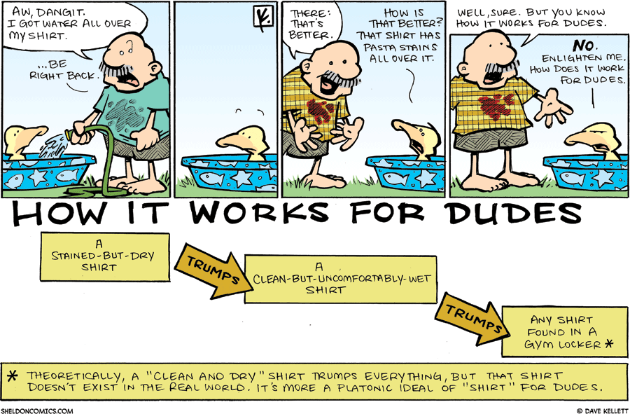 strip for September / 20 / 2009 - What happens with Gramps gets water all over his shirt?