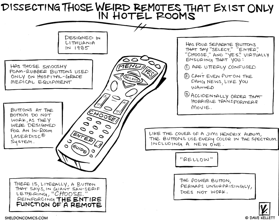 strip for October / 5 / 2011 - What does that weird hotel room remote do?