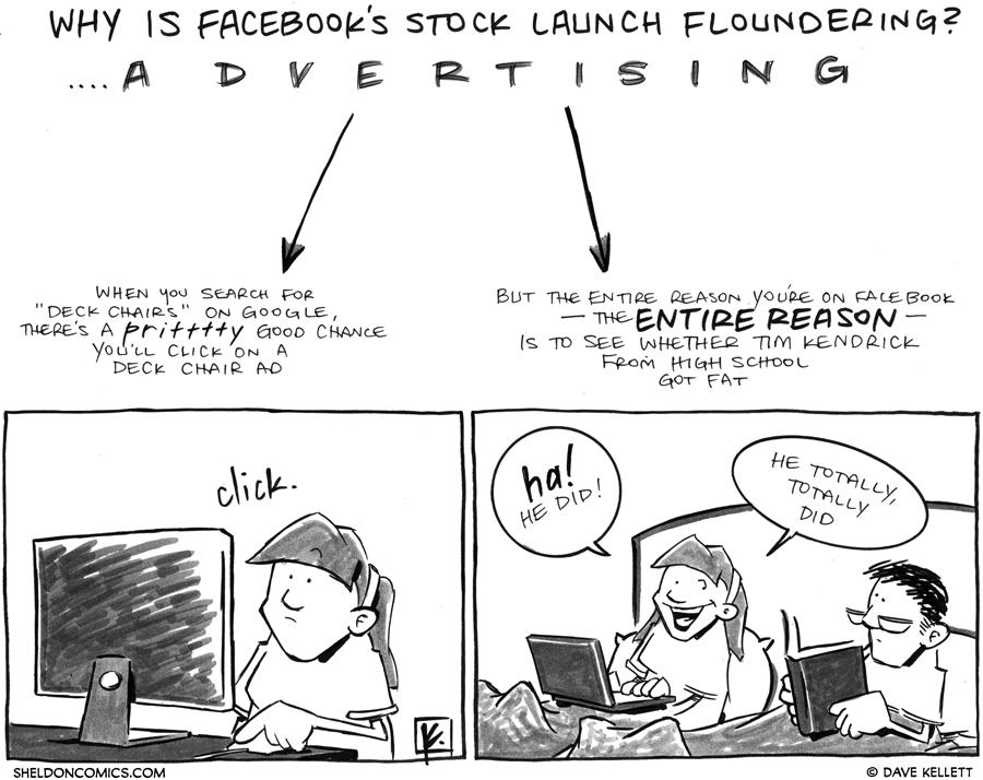 strip for May / 24 / 2012 - Why is Facebook's stock launch floundering?
