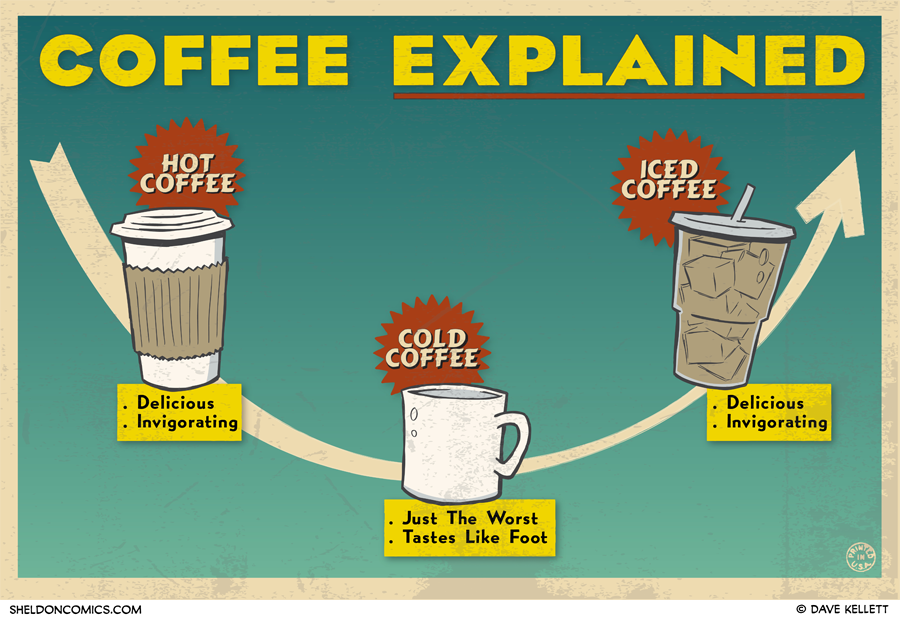 strip for June / 25 / 2012 - What is Coffee's uncanny valley?
