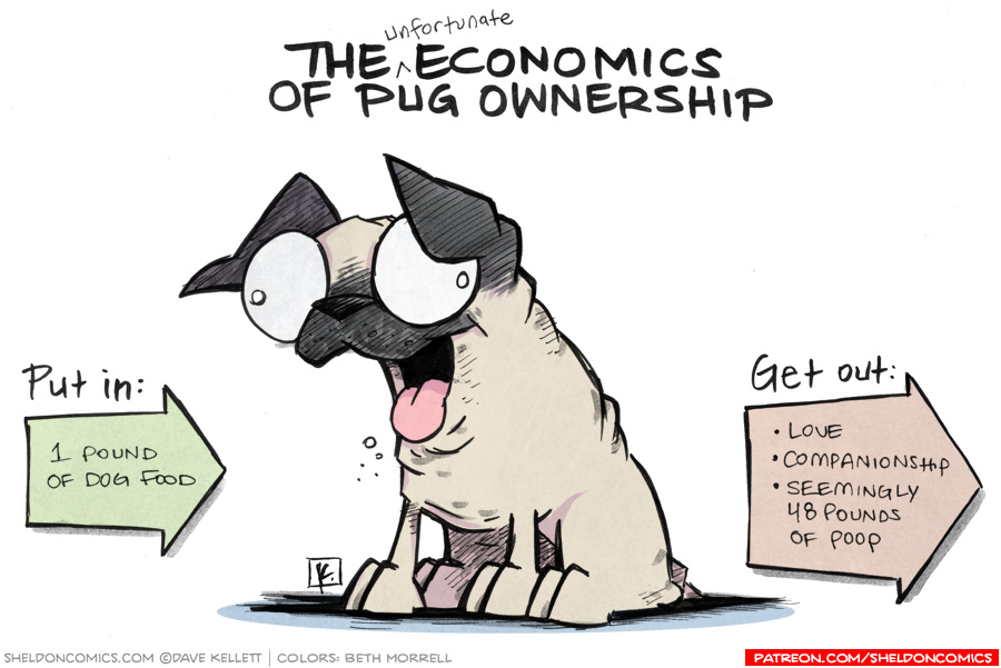 strip for November / 28 / 2012 - The unfortunate Economics of Pug Ownership are...
