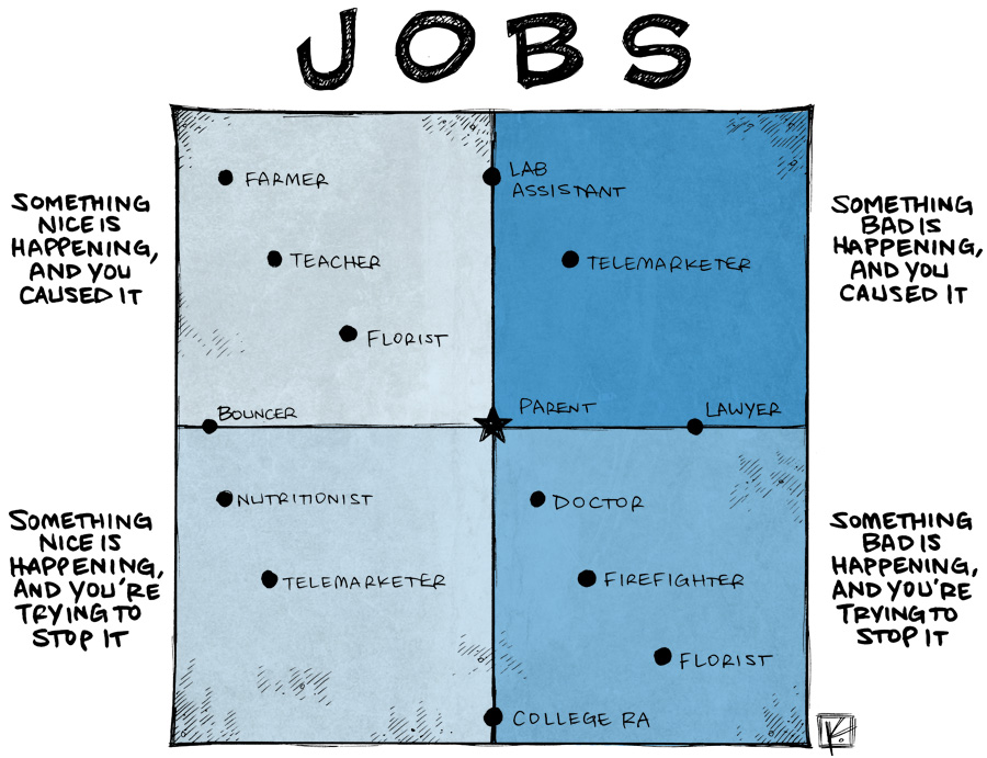 strip for September / 29 / 2014 - Jobs