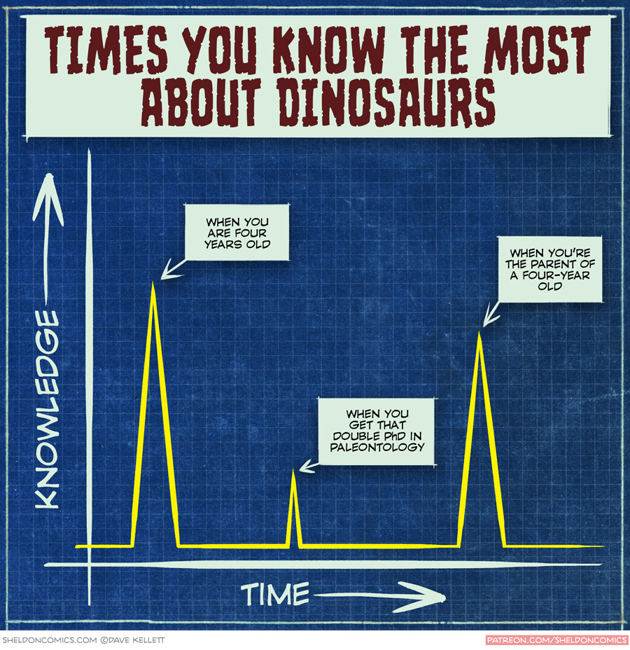 strip for March / 7 / 2016 - Times You Know The Most About Dinosaurs