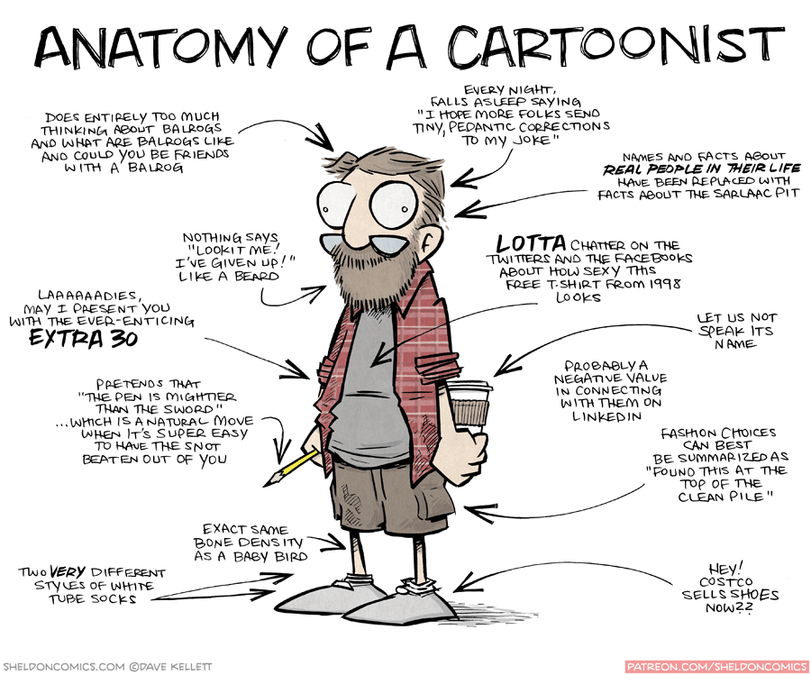 strip for August / 29 / 2017 - Anatomy of a Cartoonist