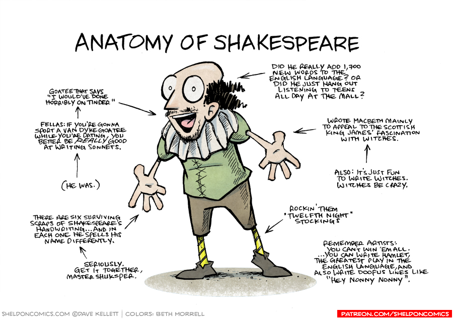 strip for July / 23 / 2018 - Anatomy of Shakespeare