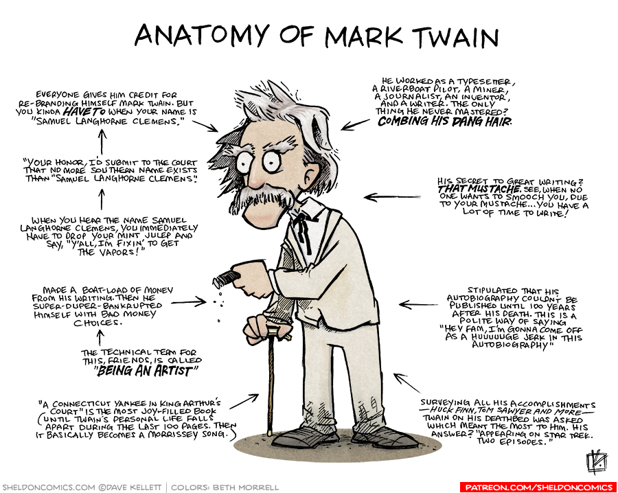 strip for July / 25 / 2018 - Anatomy of Mark Twain