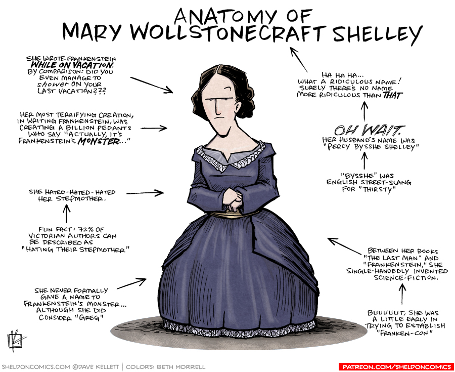 strip for July / 27 / 2018 - Anatomy of Mary Shelley