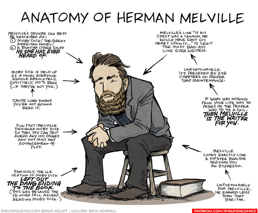 strip for August / 6 / 2018 - Anatomy of Herman Melville