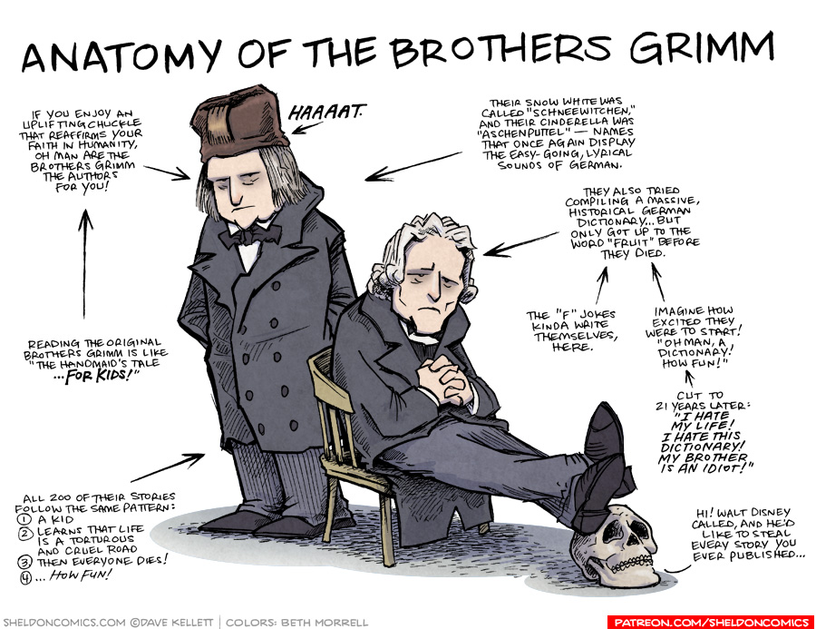 strip for August / 10 / 2018 - Anatomy of the Brothers Grimm