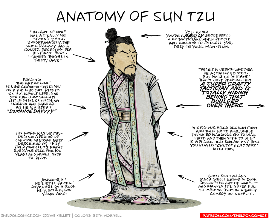 strip for August / 16 / 2018 - Anatomy of Sun Tzu