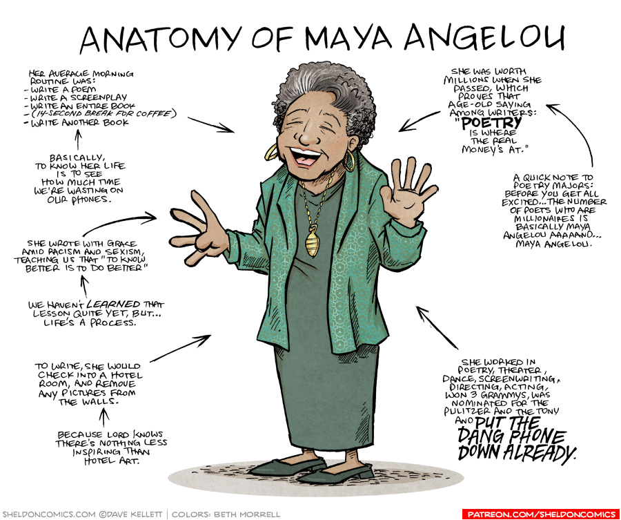 strip for August / 24 / 2018 - Anatomy of Maya Angelou