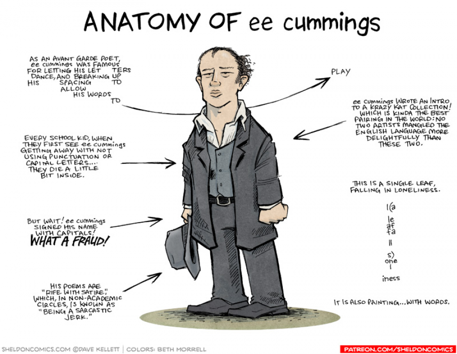 strip for October / 12 / 2018 - Anatomy of ee cummings