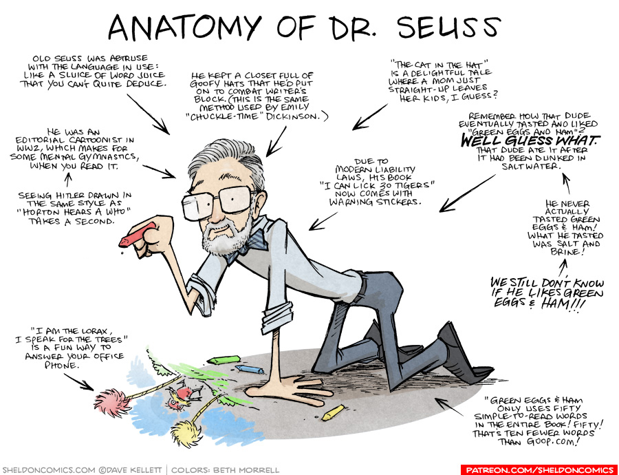 strip for October / 22 / 2018 - Anatomy of Dr. Seuss