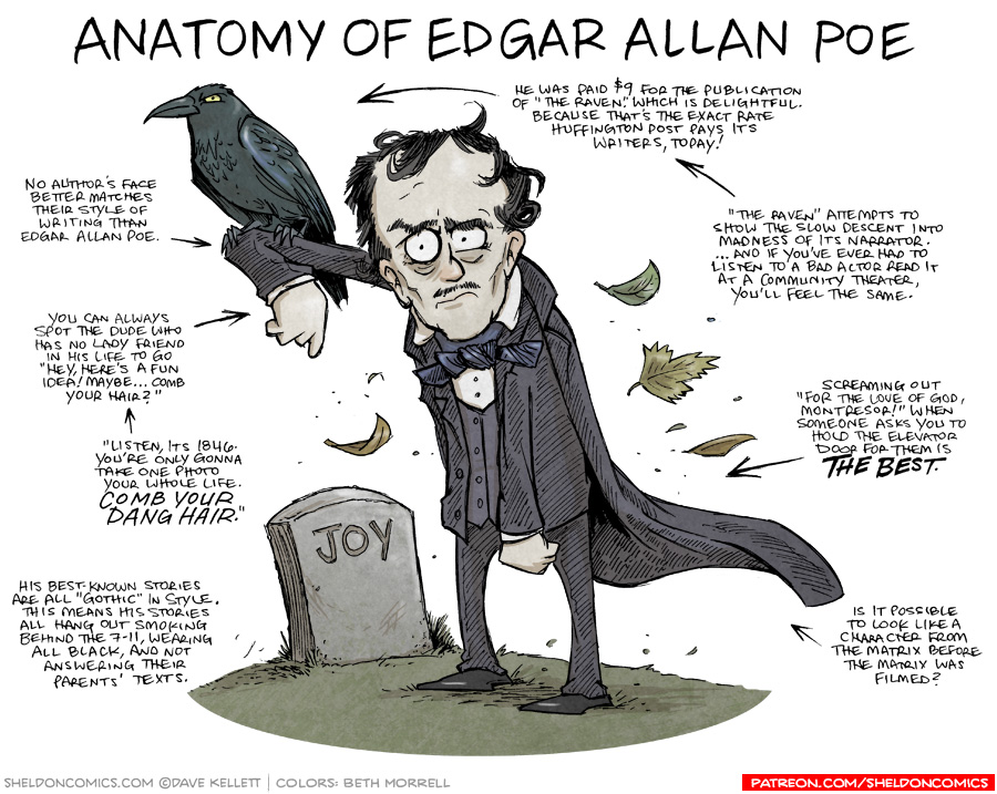 strip for October / 24 / 2018 - Anatomy of Edgar Allan Poe