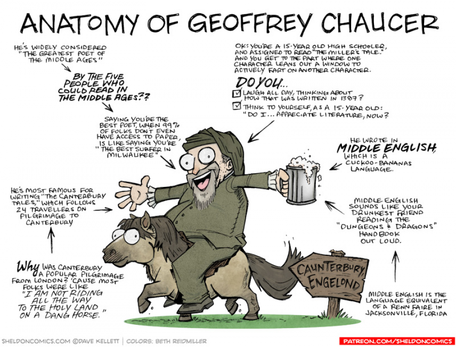 strip for May / 29 / 2019 - Anatomy of Geoffrey Chaucer