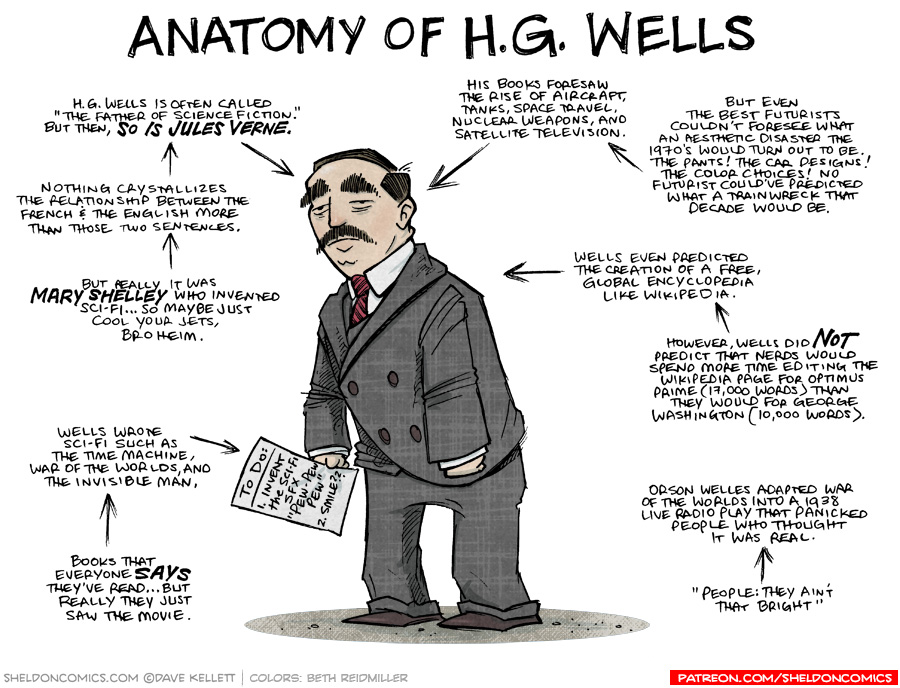 strip for June / 3 / 2019 - Anatomy of H.G. Wells