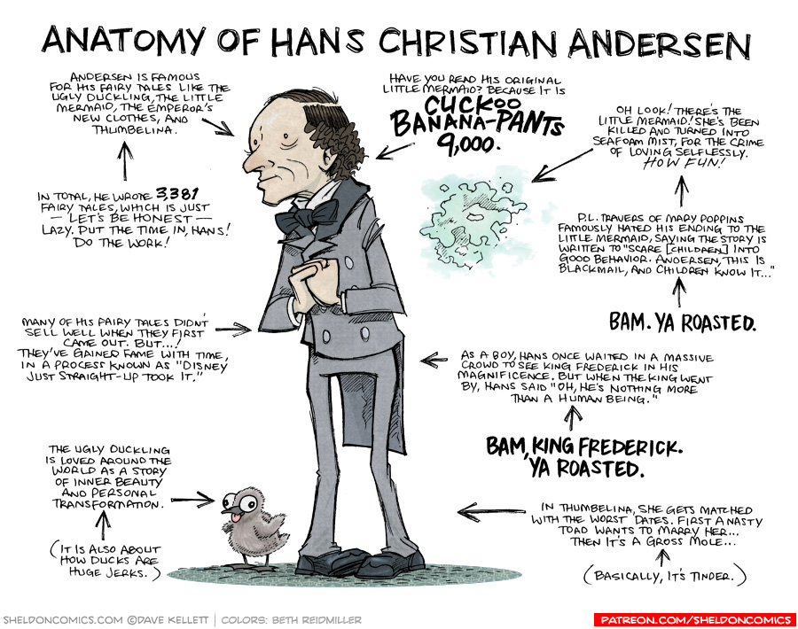 strip for June / 19 / 2019 - Anatomy of Hans Christian Andersen
