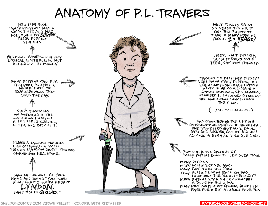 strip for August / 20 / 2019 - Anatomy of P. L. Travers
