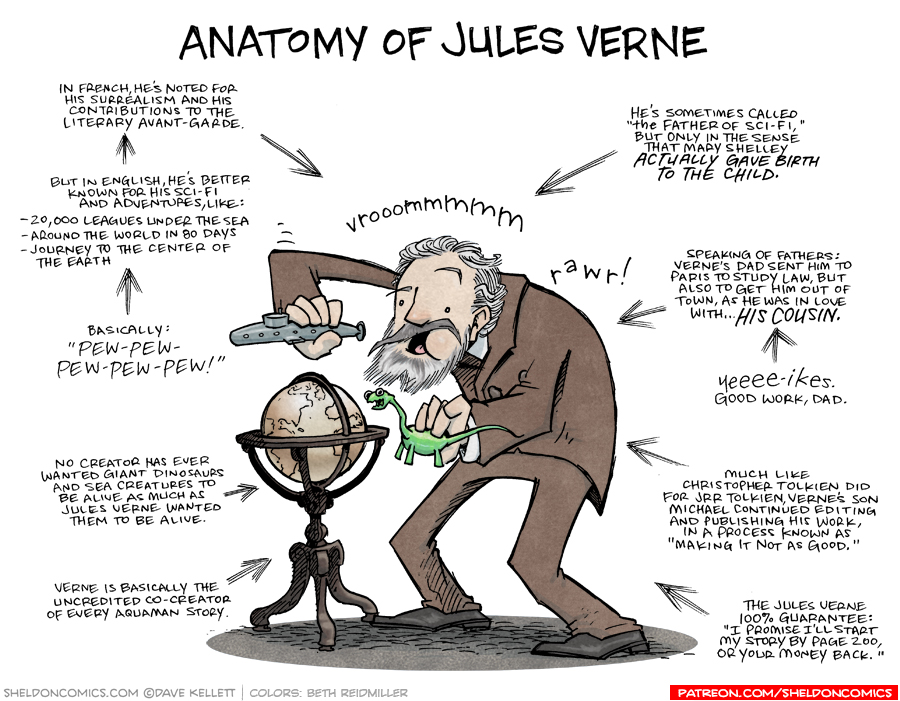 strip for August / 23 / 2019 - Anatomy of Jules Verne