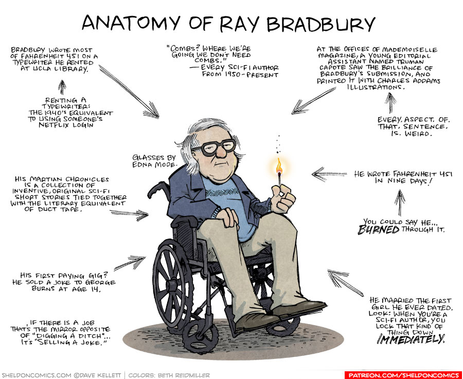 strip for August / 30 / 2019 - Anatomy of Ray Bradbury