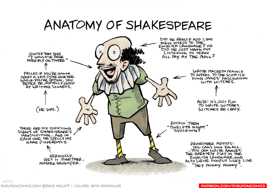 strip for August / 31 / 2019 - Anatomy of Shakespeare