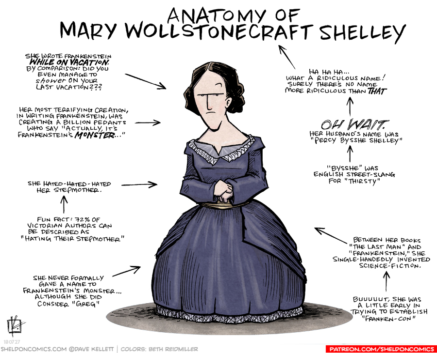 strip for September / 2 / 2019 - Anatomy of Mary Shelley