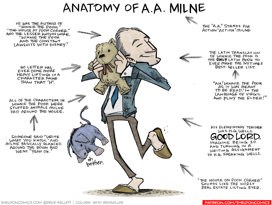 strip for September / 4 / 2019 - Anatomy of A. A. Milne