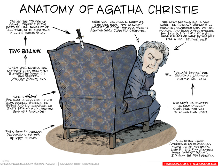 strip for September / 16 / 2019 - Anatomy of Agatha Christie
