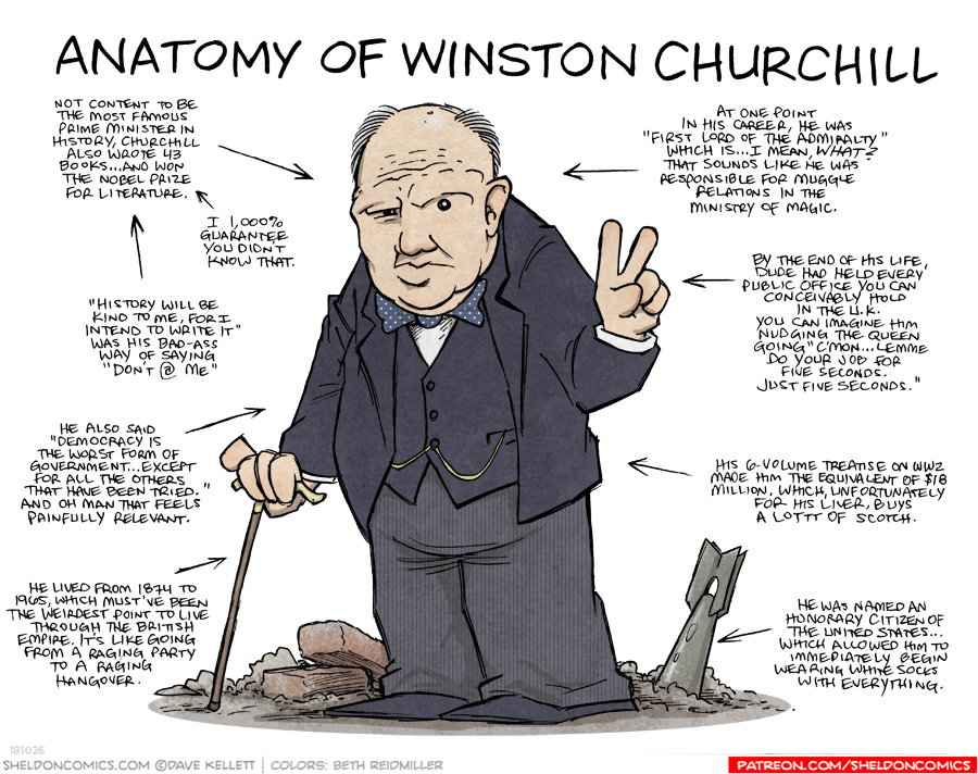 strip for September / 19 / 2019 - Anatomy of Winston Churchill