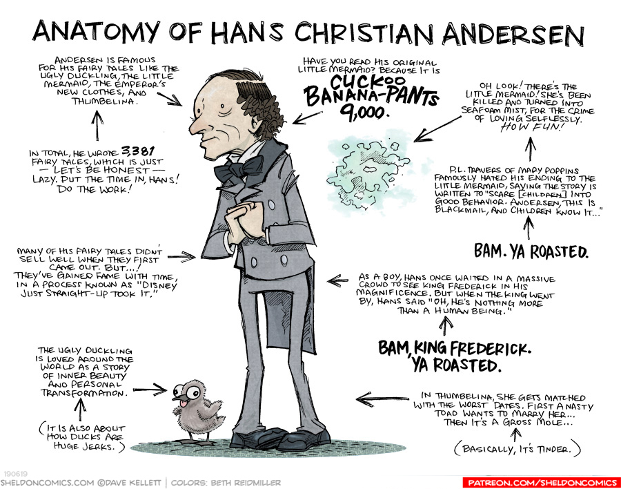 strip for September / 24 / 2019 - Anatomy of Hans Christian Andersen